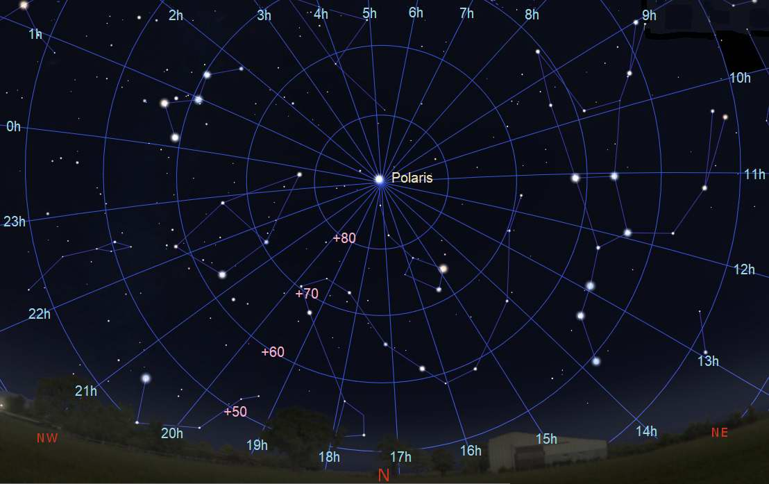Celestial Sphere - North Polar Region - Stellarium